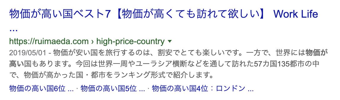 物価が高い国(CTR 41.4%)