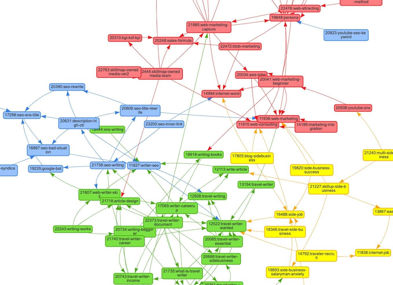 内部リンク図の拡大