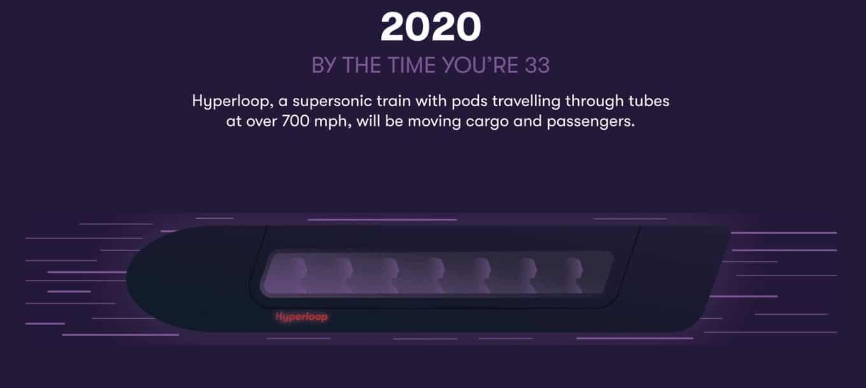 世界を揺るがし、未来の旅行を変える5つの乗り物